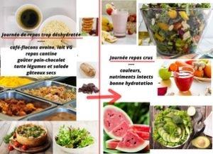 D'une alimentation classique vers une alimentation hydratation
